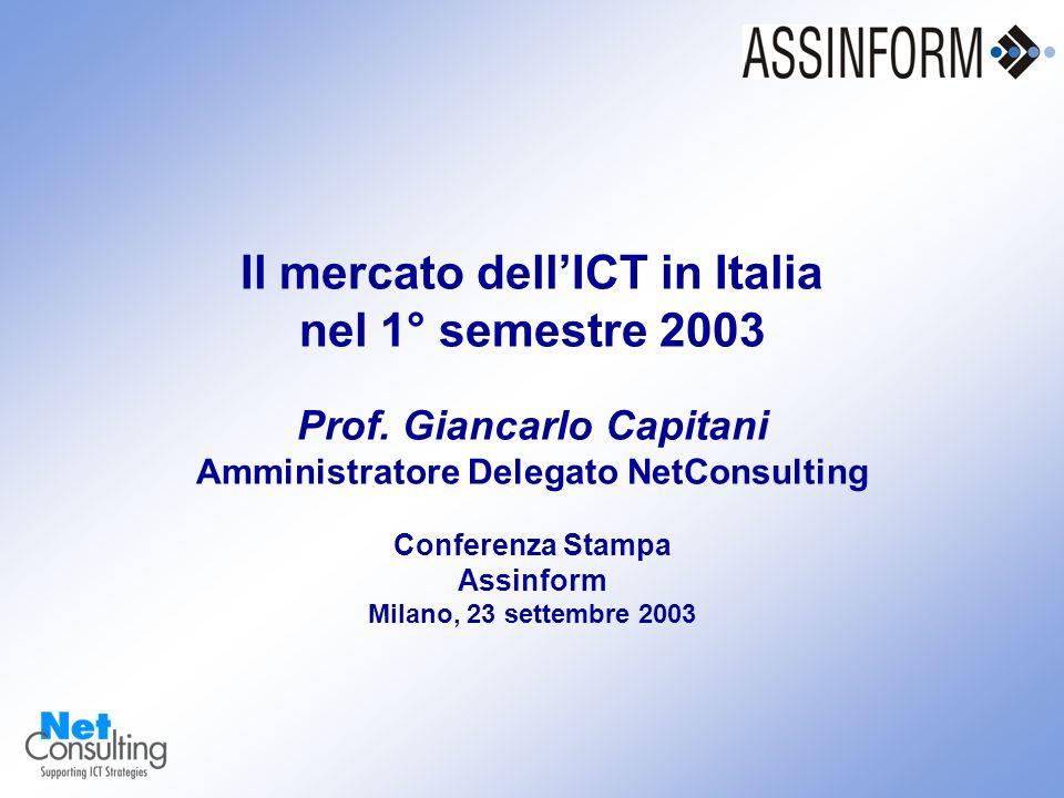 Il mercato dellICT in Italia nel 1° semestre 2003 23 settembre 2003 – Slide 10 Mercato delle Telecomunicazioni (1°H 2001 – 1°H 2003) Fonte: Assinform / NetConsulting Valori in Mln e % +2.2% +4.8% 19.950 3.2% 20.580 -5.1% 20.354 -2.0% -3.6% +2.9% -20.9%