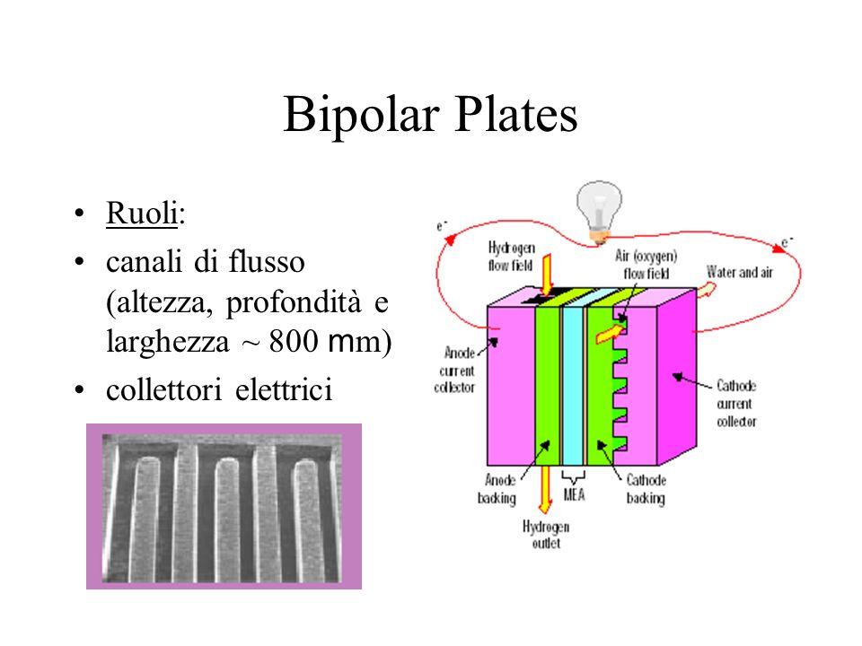 Bipolar Plates Ruoli: canali di flusso (altezza, profondità e larghezza ~ 800 m m) collettori elettrici