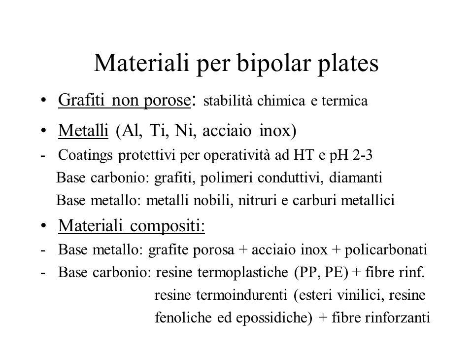 Materiali per bipolar plates Grafiti non porose : stabilità chimica e termica Metalli (Al, Ti, Ni, acciaio inox) -Coatings protettivi per operatività