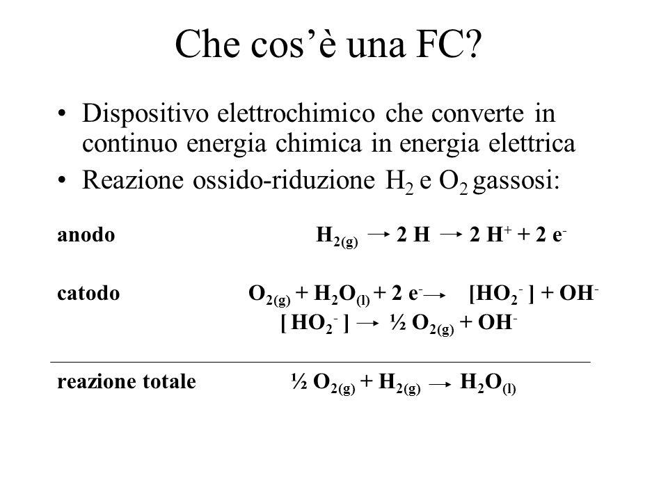Che cosè una FC? Dispositivo elettrochimico che converte in continuo energia chimica in energia elettrica Reazione ossido-riduzione H 2 e O 2 gassosi: