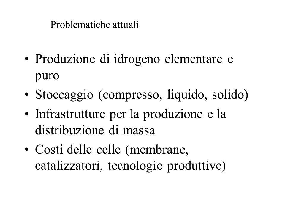 Produzione di idrogeno elementare e puro Stoccaggio (compresso, liquido, solido) Infrastrutture per la produzione e la distribuzione di massa Costi de