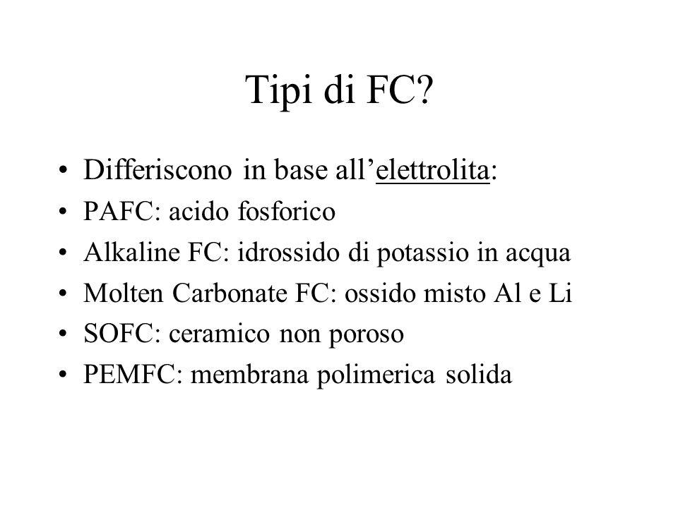 Tipi di FC? Differiscono in base allelettrolita: PAFC: acido fosforico Alkaline FC: idrossido di potassio in acqua Molten Carbonate FC: ossido misto A