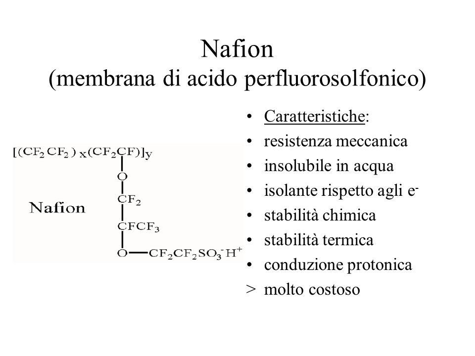 Nafion (membrana di acido perfluorosolfonico) Caratteristiche: resistenza meccanica insolubile in acqua isolante rispetto agli e - stabilità chimica s