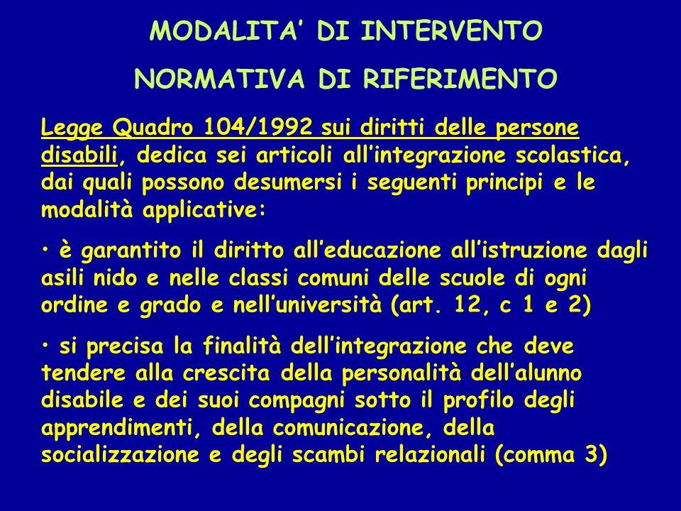 MODALITA DI INTERVENTO NORMATIVA DI RIFERIMENTO Legge Quadro 104/1992 sui diritti delle persone disabili, dedica sei articoli allintegrazione scolasti