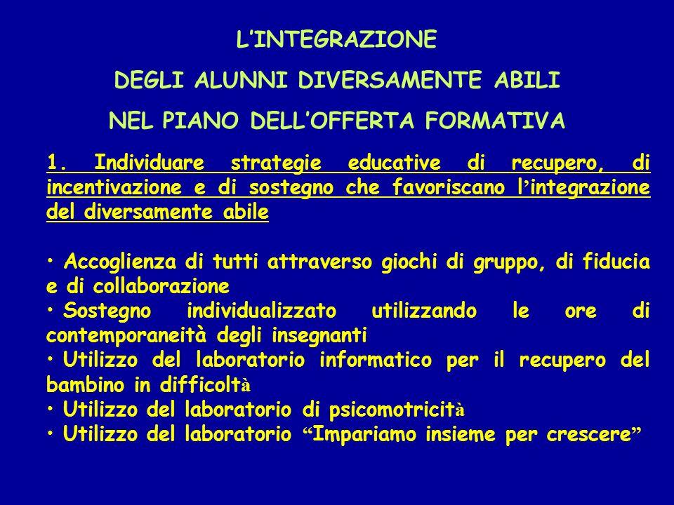 LINTEGRAZIONE DEGLI ALUNNI DIVERSAMENTE ABILI NEL PIANO DELLOFFERTA FORMATIVA 1. Individuare strategie educative di recupero, di incentivazione e di s