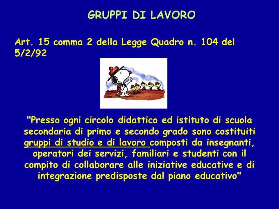 GRUPPI DI LAVORO Art. 15 comma 2 della Legge Quadro n. 104 del 5/2/92