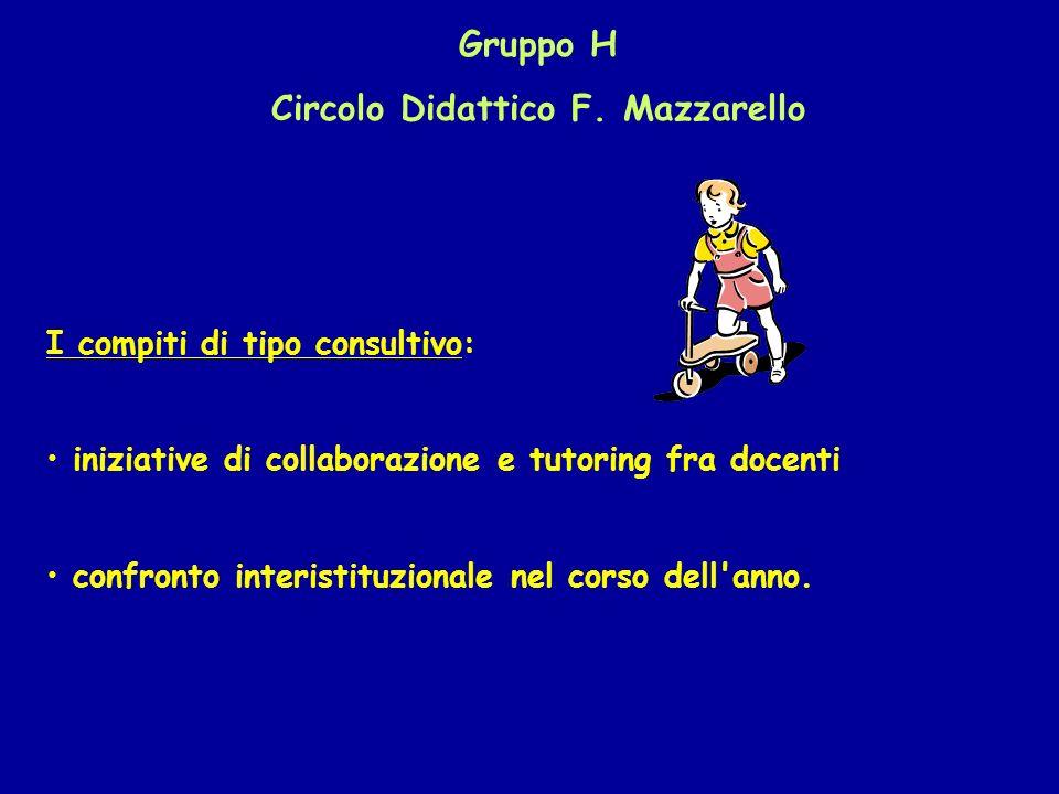Gruppo H Circolo Didattico F. Mazzarello I compiti di tipo consultivo: iniziative di collaborazione e tutoring fra docenti confronto interistituzional