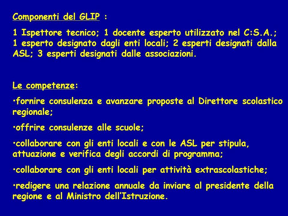 Componenti del GLIP : 1 Ispettore tecnico; 1 docente esperto utilizzato nel C:S.A.; 1 esperto designato dagli enti locali; 2 esperti designati dalla A