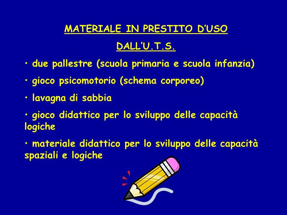 MATERIALE IN PRESTITO DUSO DALLU.T.S. due pallestre (scuola primaria e scuola infanzia) gioco psicomotorio (schema corporeo) lavagna di sabbia gioco d