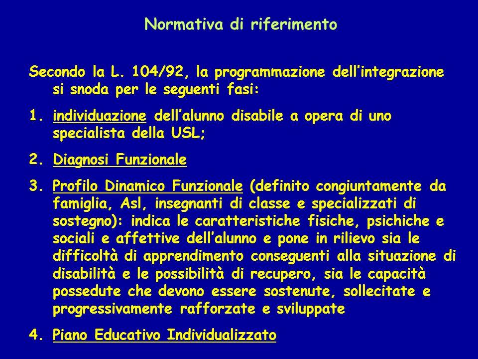Normativa di riferimento Secondo la L. 104/92, la programmazione dellintegrazione si snoda per le seguenti fasi: 1.individuazione dellalunno disabile