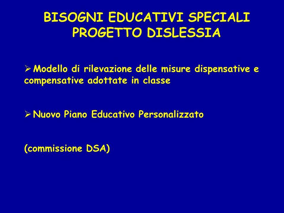 BISOGNI EDUCATIVI SPECIALI PROGETTO DISLESSIA Modello di rilevazione delle misure dispensative e compensative adottate in classe Nuovo Piano Educativo