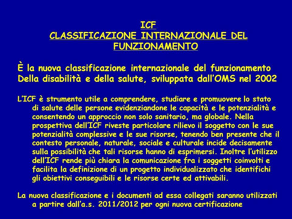 ICF CLASSIFICAZIONE INTERNAZIONALE DEL FUNZIONAMENTO È la nuova classificazione internazionale del funzionamento Della disabilità e della salute, svil