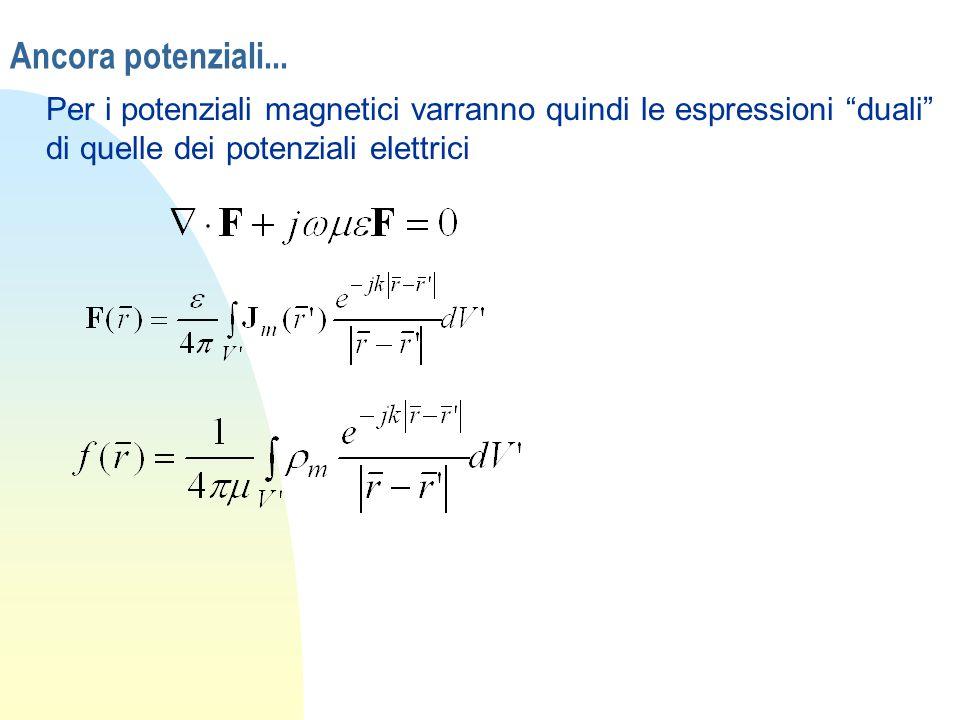 Ancora potenziali... Per i potenziali magnetici varranno quindi le espressioni duali di quelle dei potenziali elettrici