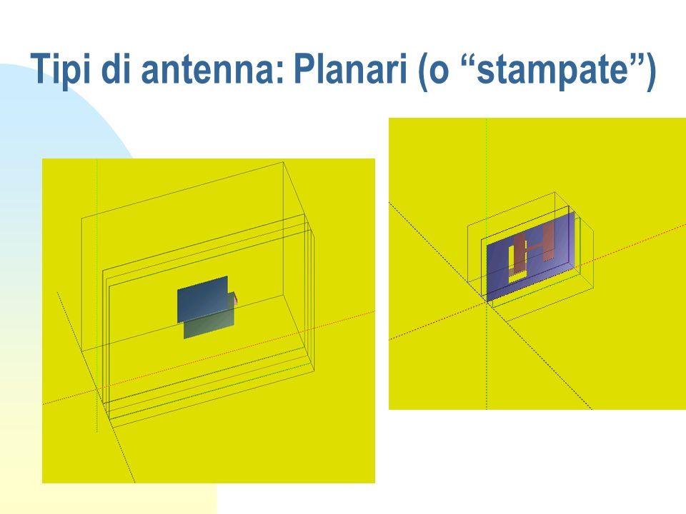 Tipi di antenna: Planari (o stampate)