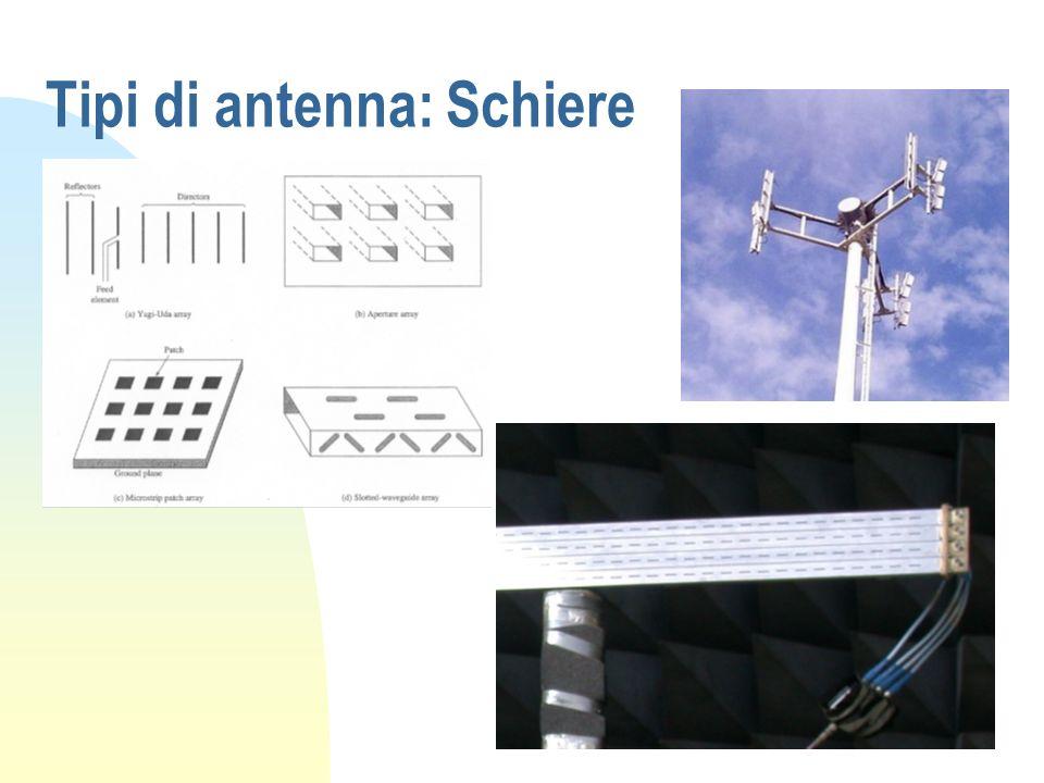 Tipi di antenna: Schiere