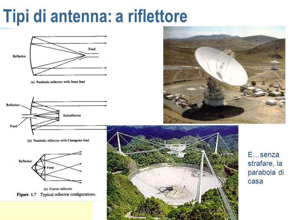 Tipi di antenna: a riflettore E…senza strafare, la parabola di casa