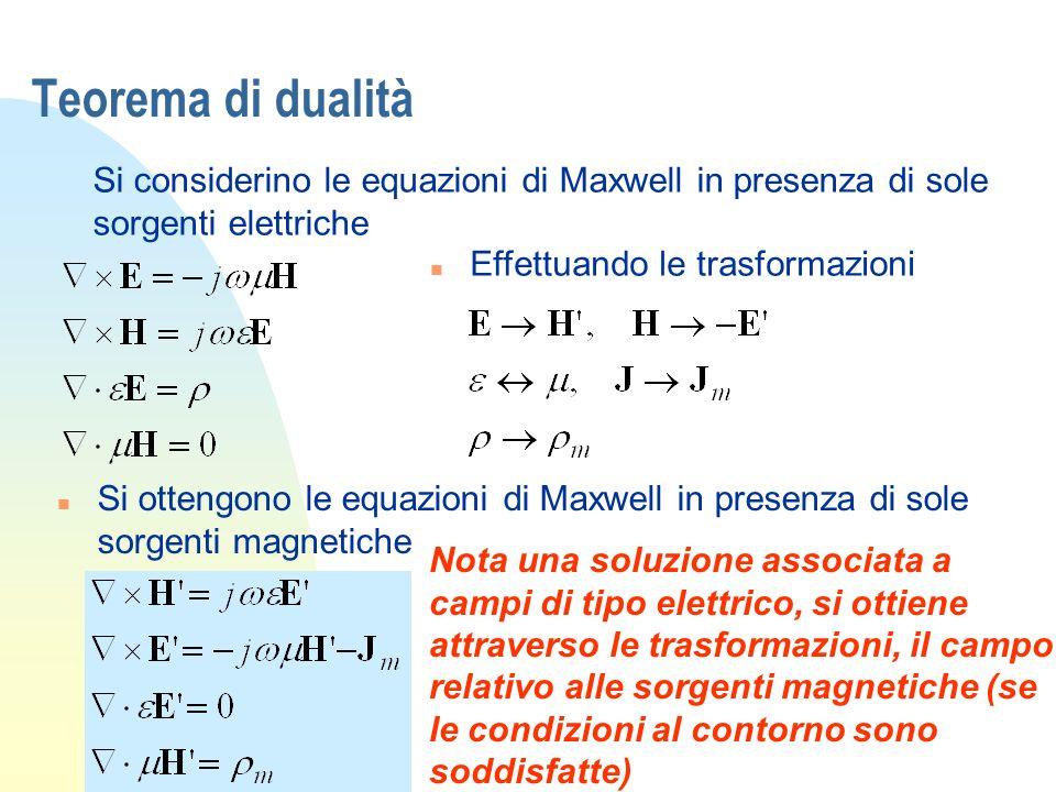 Teorema di dualità Si considerino le equazioni di Maxwell in presenza di sole sorgenti elettriche n Effettuando le trasformazioni n Si ottengono le eq
