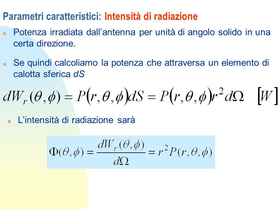 Parametri caratteristici: Intensità di radiazione n Potenza irradiata dallantenna per unità di angolo solido in una certa direzione. n Se quindi calco