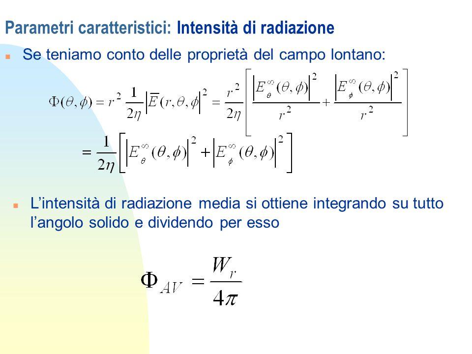 Parametri caratteristici: Intensità di radiazione n Se teniamo conto delle proprietà del campo lontano: n Lintensità di radiazione media si ottiene in