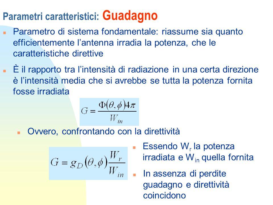 Parametri caratteristici: Guadagno n Parametro di sistema fondamentale: riassume sia quanto efficientemente lantenna irradia la potenza, che le caratt