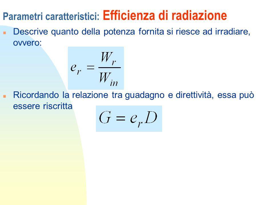 Parametri caratteristici: Efficienza di radiazione n Descrive quanto della potenza fornita si riesce ad irradiare, ovvero: n Ricordando la relazione t