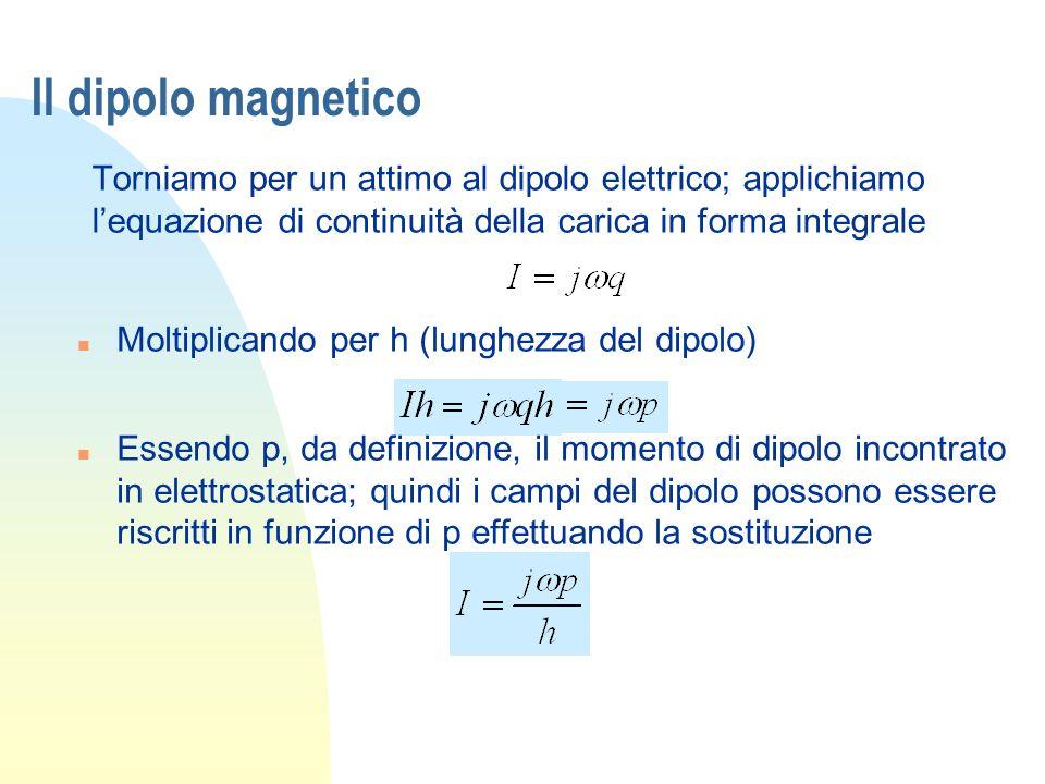 Il dipolo magnetico Torniamo per un attimo al dipolo elettrico; applichiamo lequazione di continuità della carica in forma integrale n Moltiplicando p