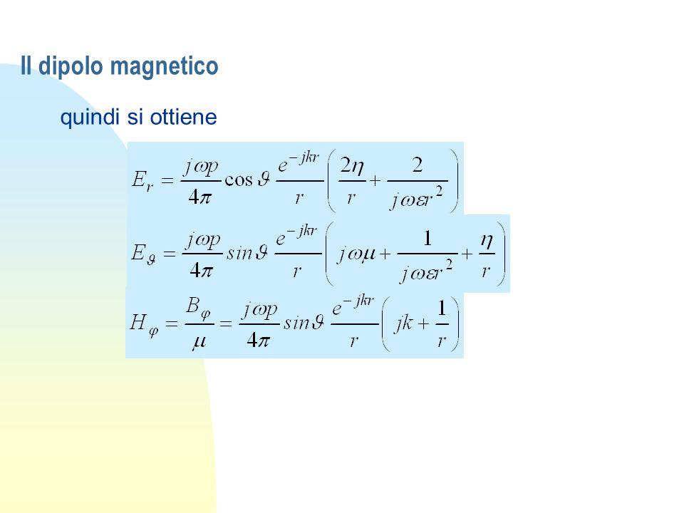 Il dipolo magnetico quindi si ottiene