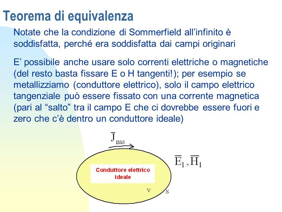 Teorema di equivalenza Notate che la condizione di Sommerfield allinfinito è soddisfatta, perché era soddisfatta dai campi originari E possibile anche