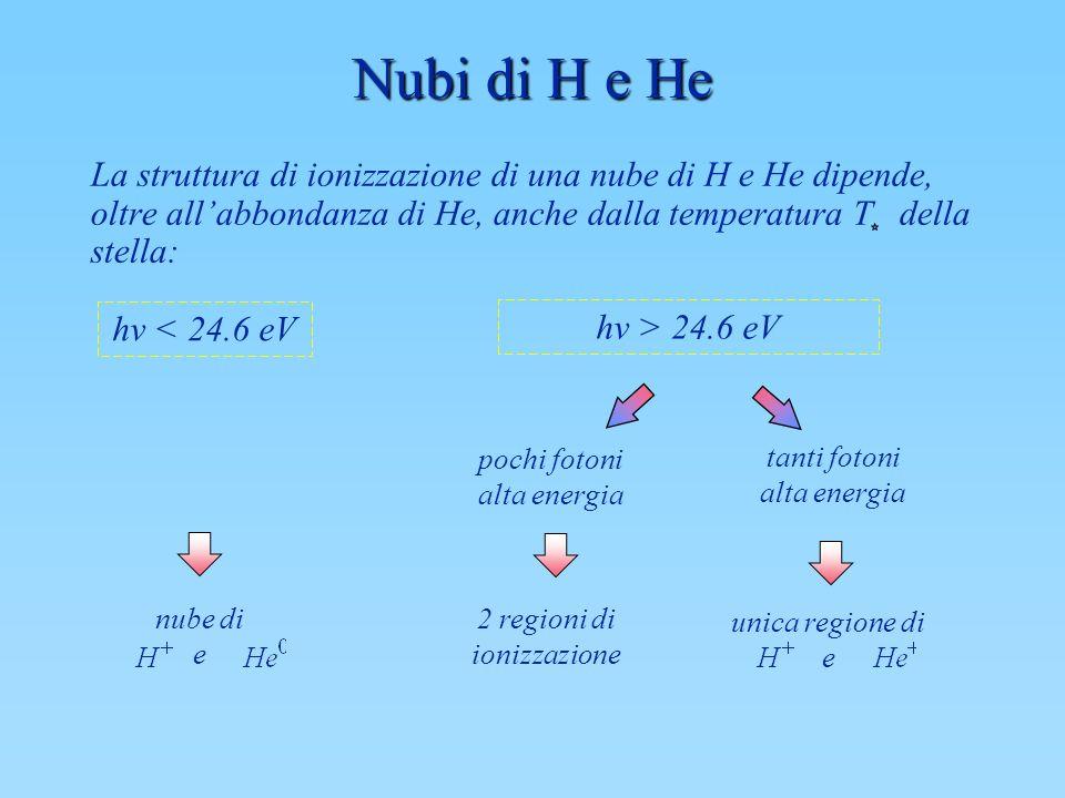 Nubi di H e He La struttura di ionizzazione di una nube di H e He dipende, oltre allabbondanza di He, anche dalla temperatura T della stella: hv < 24.