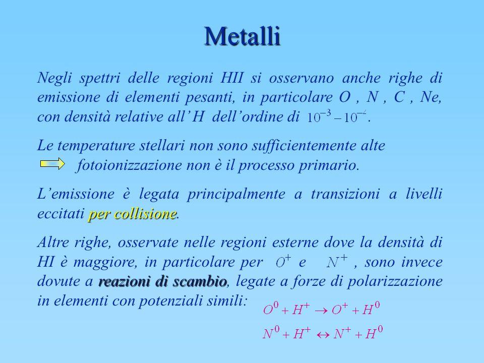 Metalli Negli spettri delle regioni HII si osservano anche righe di emissione di elementi pesanti, in particolare O, N, C, Ne, con densità relative al