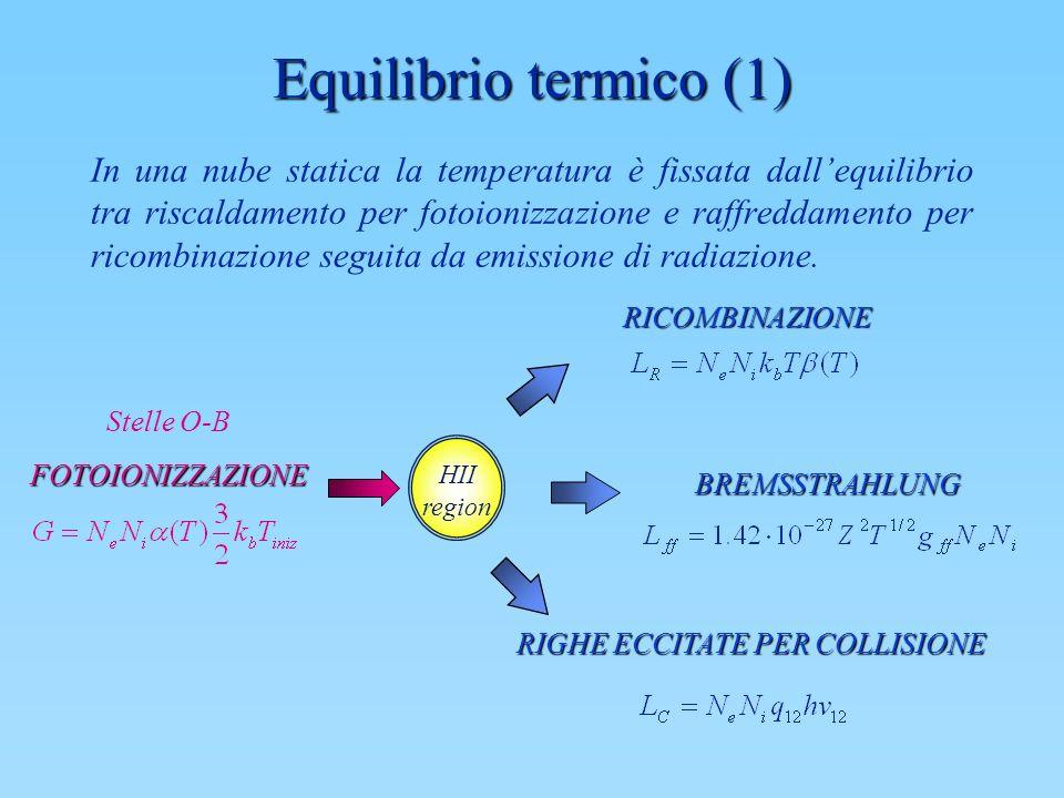 Equilibrio termico (1) In una nube statica la temperatura è fissata dallequilibrio tra riscaldamento per fotoionizzazione e raffreddamento per ricombi