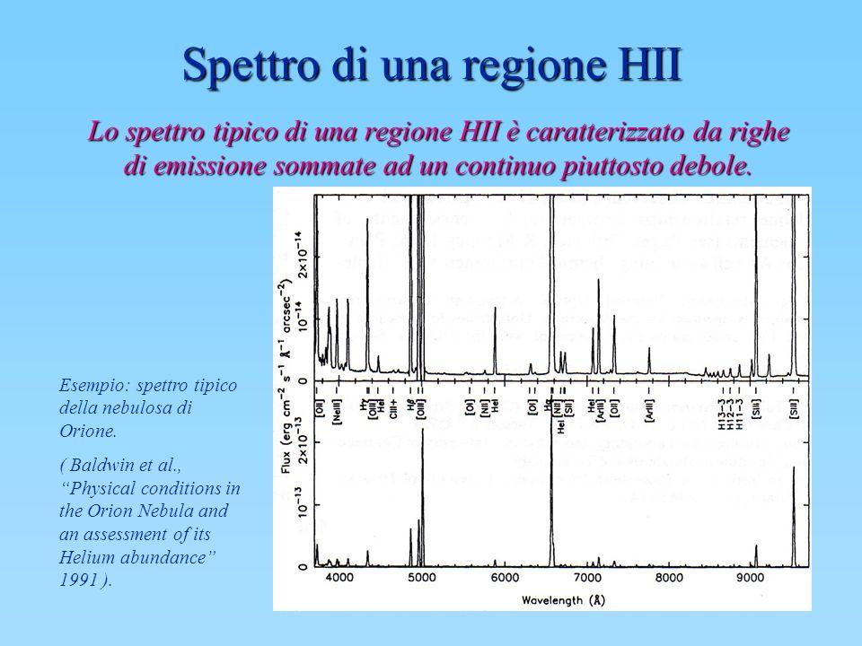 Spettro di una regione HII Lo spettro tipico di una regione HII è caratterizzato da righe di emissione sommate ad un continuo piuttosto debole. Esempi