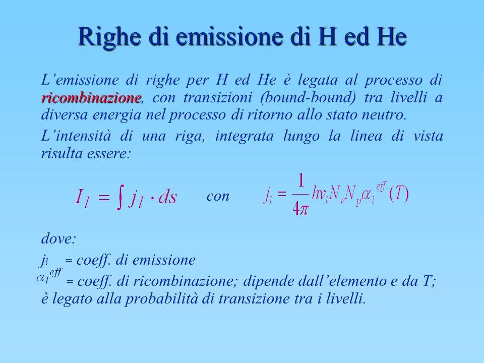 Righe di emissione di H ed He ricombinazione Lemissione di righe per H ed He è legata al processo di ricombinazione, con transizioni (bound-bound) tra