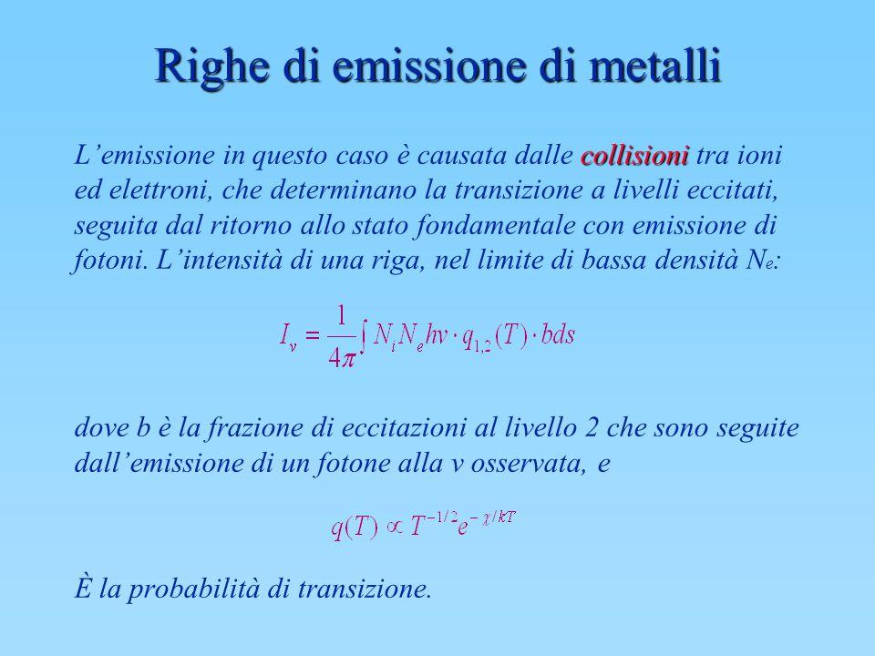 Righe di emissione di metalli collisioni Lemissione in questo caso è causata dalle collisioni tra ioni ed elettroni, che determinano la transizione a