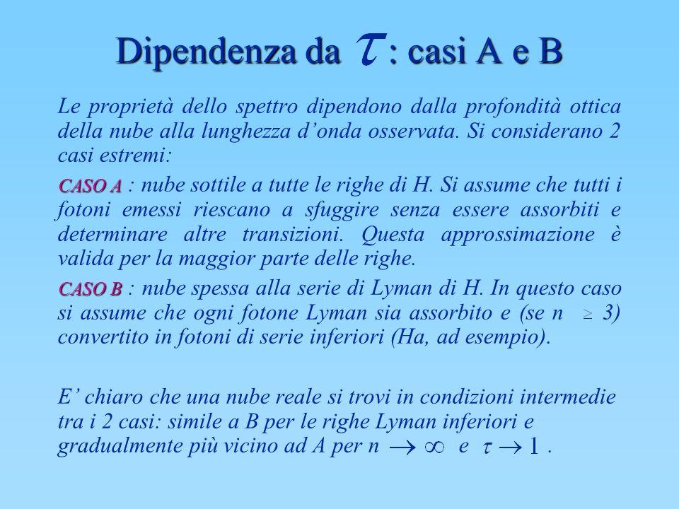 Dipendenza da : casi A e B Le proprietà dello spettro dipendono dalla profondità ottica della nube alla lunghezza donda osservata. Si considerano 2 ca