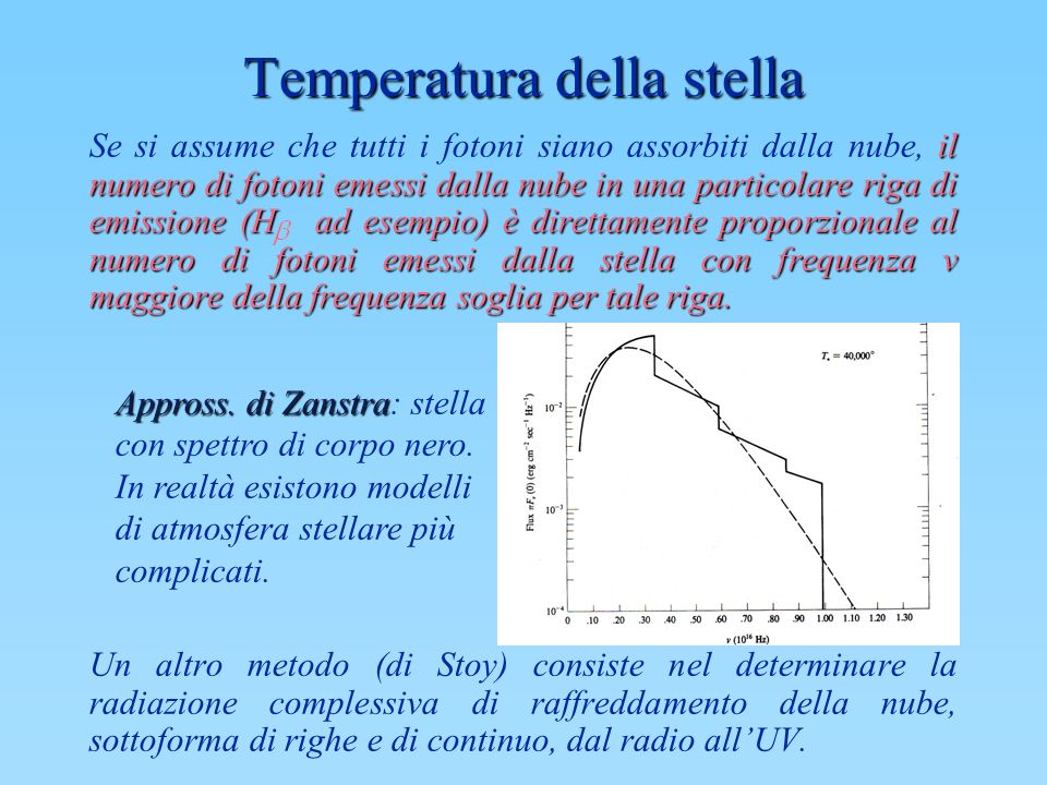 Temperatura della stella il numero di fotoni emessi dalla nube in una particolare riga di emissione (H ad esempio) è direttamente proporzionale al num