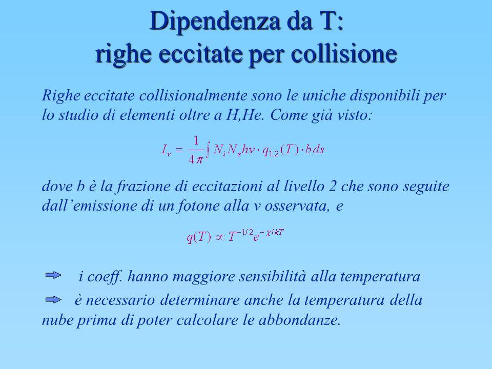 Dipendenza da T: righe eccitate per collisione Righe eccitate collisionalmente sono le uniche disponibili per lo studio di elementi oltre a H,He. Come