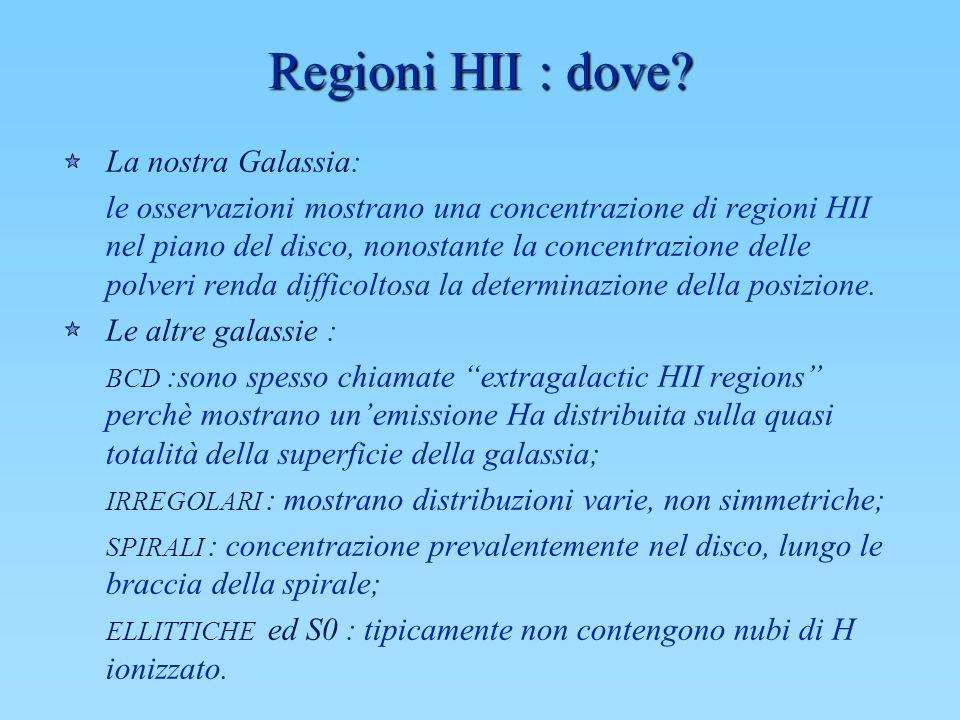Regioni HII : dove? La nostra Galassia: le osservazioni mostrano una concentrazione di regioni HII nel piano del disco, nonostante la concentrazione d