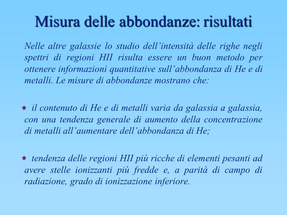 Nelle altre galassie lo studio dellintensità delle righe negli spettri di regioni HII risulta essere un buon metodo per ottenere informazioni quantita