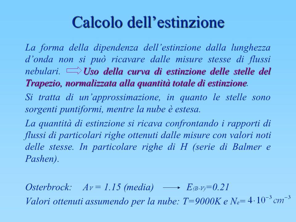 Calcolo dellestinzione Uso della curva di estinzione delle stelle del Trapezio, normalizzata alla quantità totale di estinzione La forma della dipende