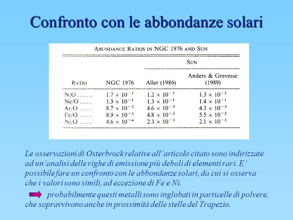 Confronto con le abbondanze solari Le osservazioni di Osterbrock relative allarticolo citato sono indirizzate ad unanalisi delle righe di emissione pi