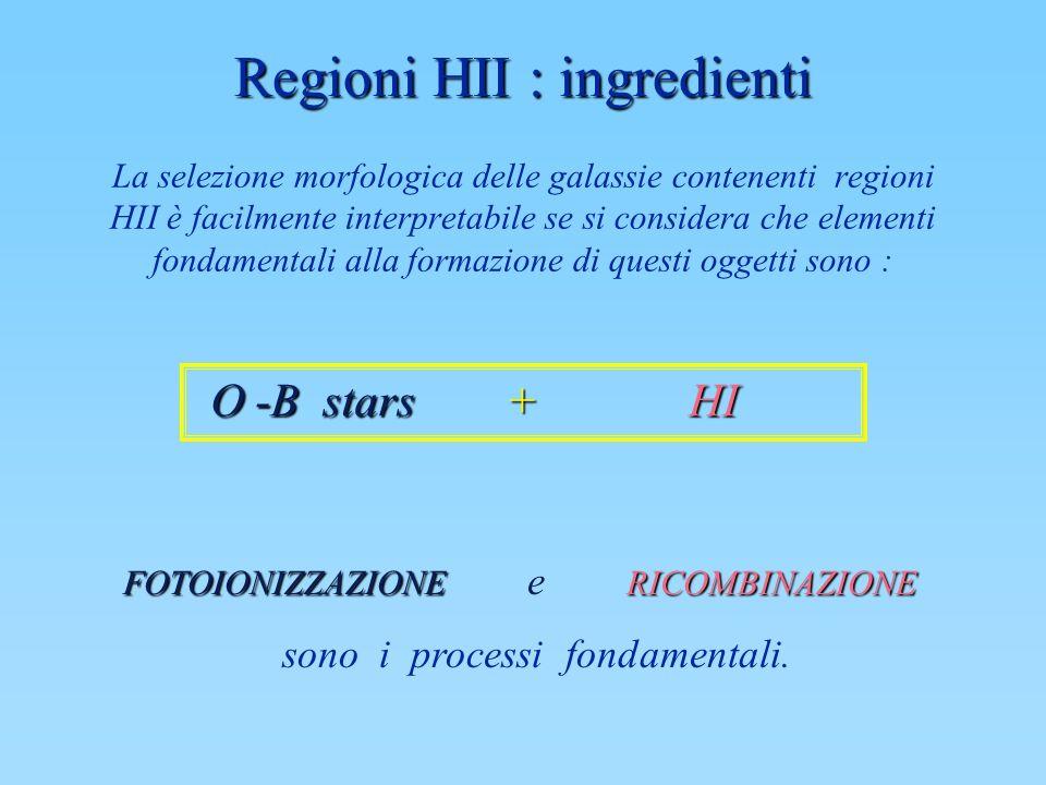 Regioni HII : ingredienti La selezione morfologica delle galassie contenenti regioni HII è facilmente interpretabile se si considera che elementi fond
