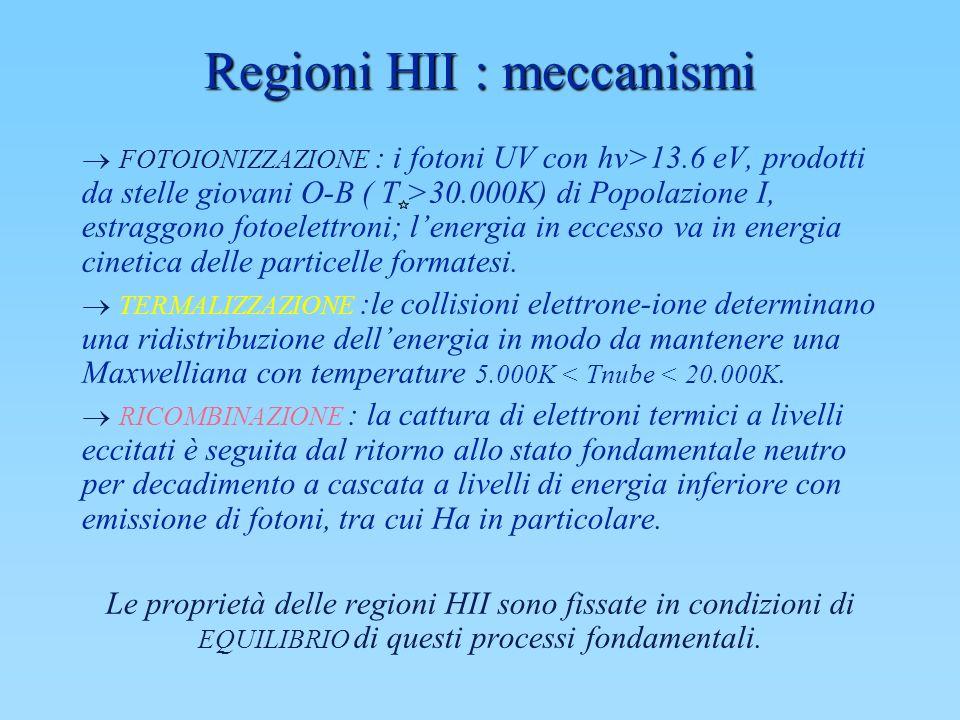 Regioni HII : meccanismi FOTOIONIZZAZIONE : i fotoni UV con hv>13.6 eV, prodotti da stelle giovani O-B ( T >30.000K) di Popolazione I, estraggono foto