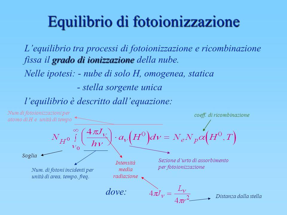 Equilibrio di fotoionizzazione grado di ionizzazione Lequilibrio tra processi di fotoionizzazione e ricombinazione fissa il grado di ionizzazione dell