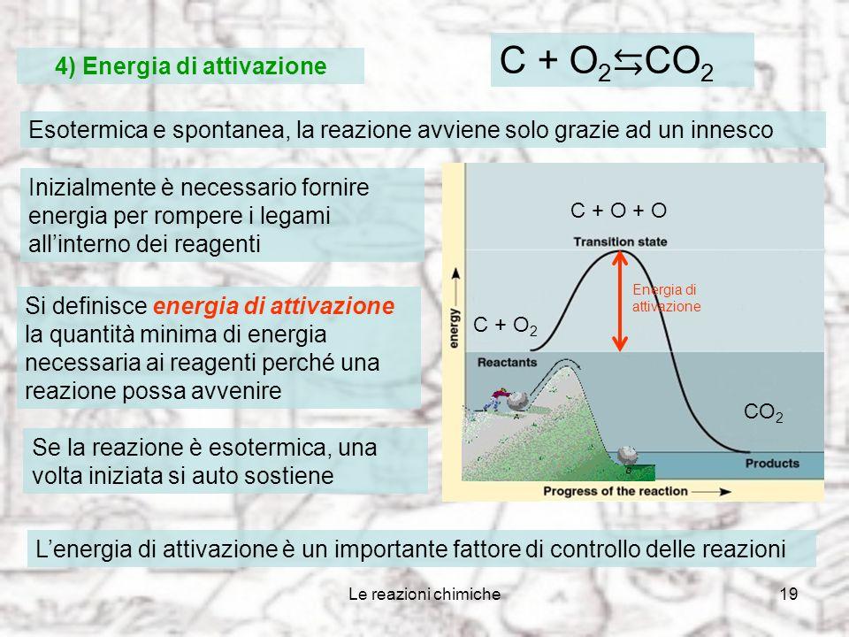 Le reazioni chimiche18 Un granello di sostanza è formato comunque da centinaia di migliaia o da milioni di atomi (le dimensioni dellatomo sono infatti