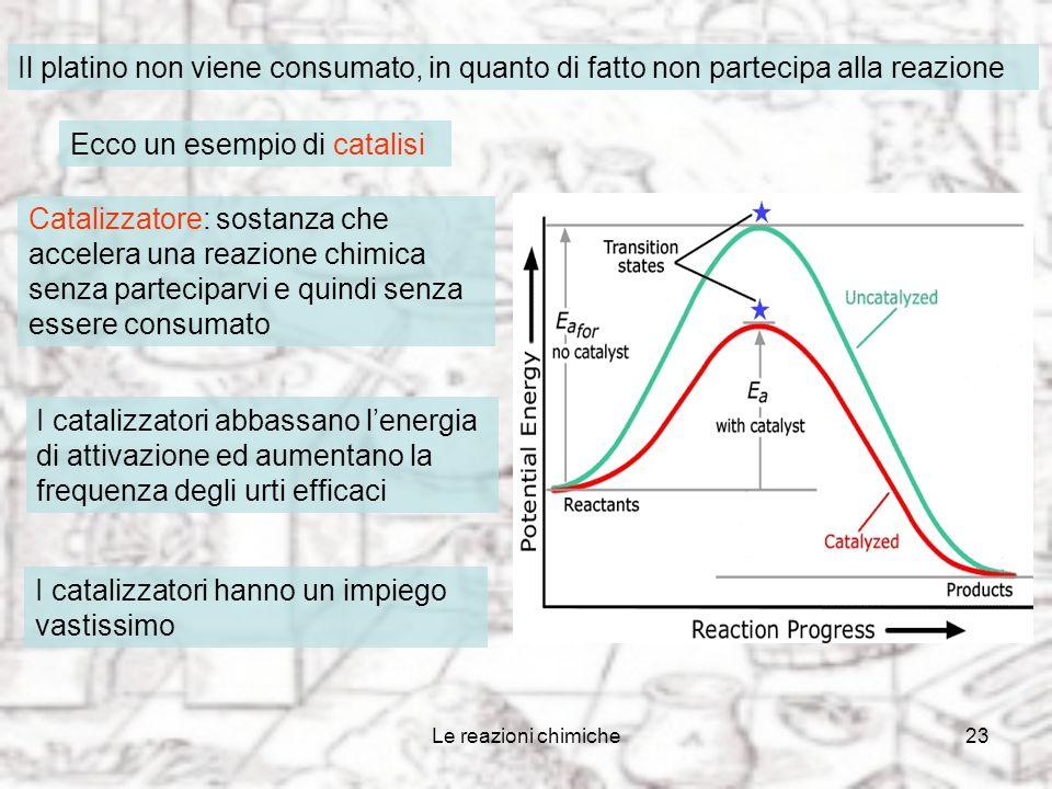 Le reazioni chimiche22 I catalizzatoricatalizzatori Per accelerare una reazione non sempre è possibile scaldare i reagenti, suddividerli oppure averli