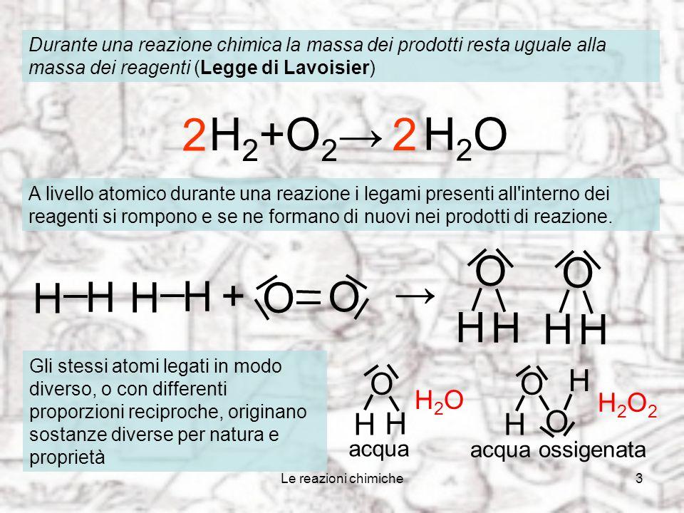 Le reazioni chimiche3 Durante una reazione chimica la massa dei prodotti resta uguale alla massa dei reagenti (Legge di Lavoisier) H 2 +O 2 H 2 O 2 2 A livello atomico durante una reazione i legami presenti all interno dei reagenti si rompono e se ne formano di nuovi nei prodotti di reazione.