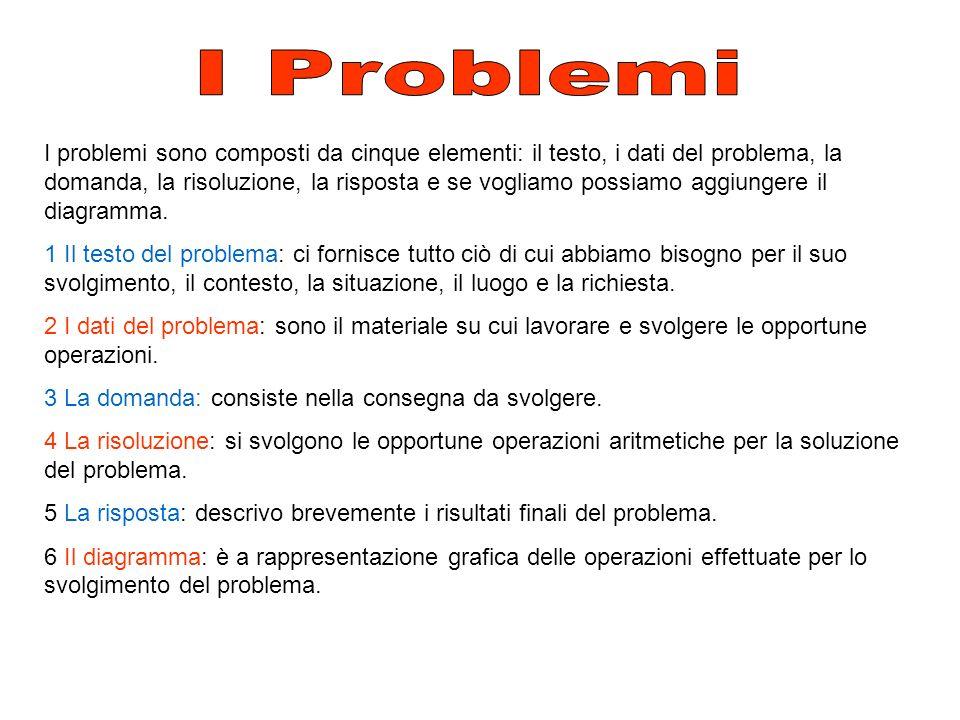 I problemi sono composti da cinque elementi: il testo, i dati del problema, la domanda, la risoluzione, la risposta e se vogliamo possiamo aggiungere