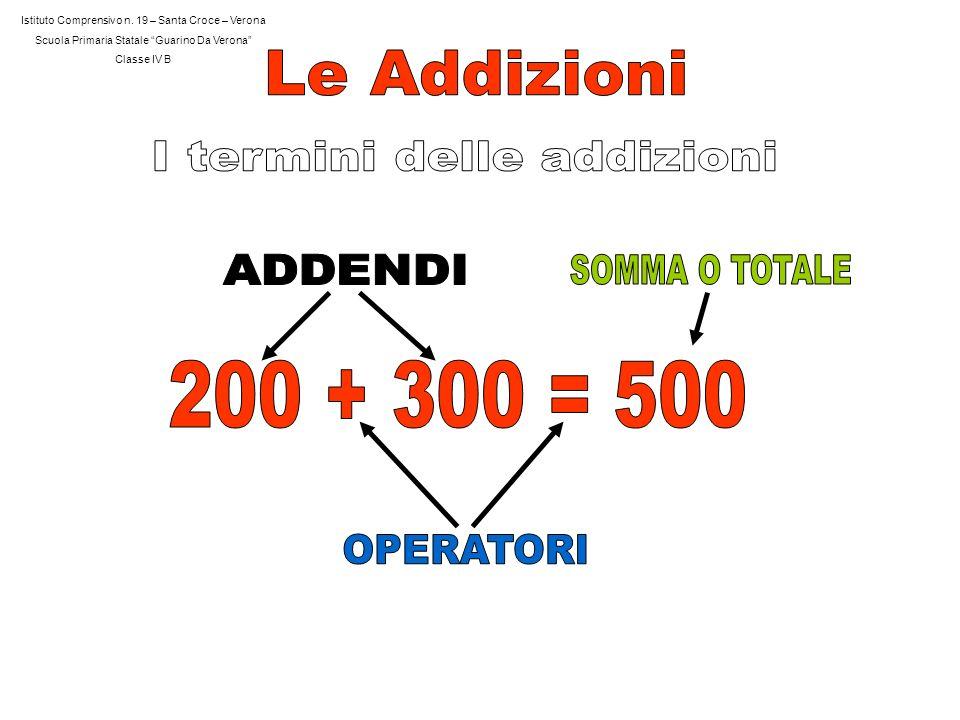 Istituto Comprensivo n. 19 – Santa Croce – Verona Scuola Primaria Statale Guarino Da Verona Classe IV B