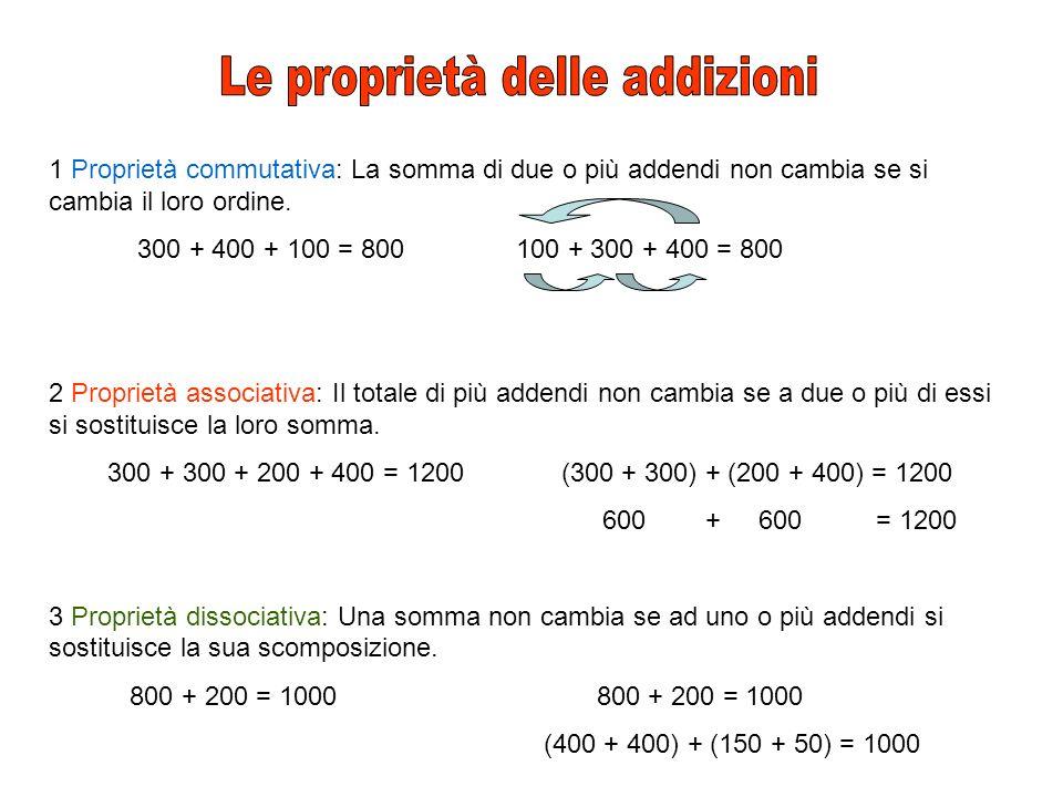 1 Proprietà commutativa: La somma di due o più addendi non cambia se si cambia il loro ordine. 300 + 400 + 100 = 800 100 + 300 + 400 = 800 2 Proprietà